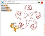 La geometria del gattino: poligono, curve, proprietà intrinseche ed estrinseche