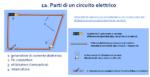 L'elettricità ed i circuiti elettrici: una attività didattica su simulazione di Anna Renga