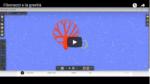 Una serie di video attività sull'Astronomia
