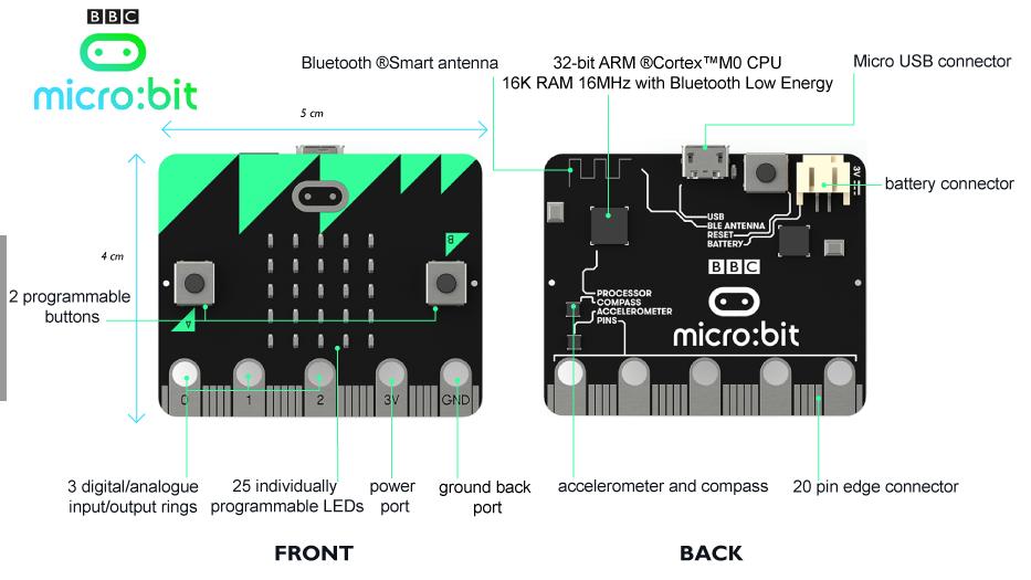 microbit1