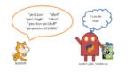 Raspberry e Scratch: coding con sensori esterni fin dalla primaria (Lezione 1)